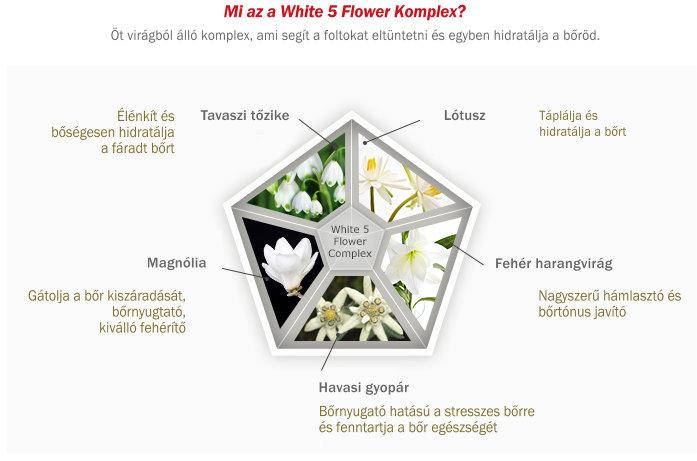 So Natural C-vitamin ampulla pigmentfoltokra és bőrmegújításra